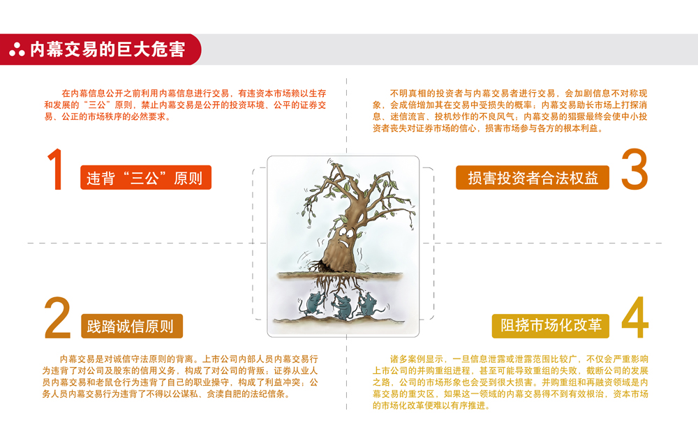 上海证监局内幕交易教育警示展04