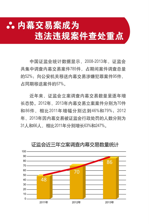 上海证监局内幕交易教育警示展05