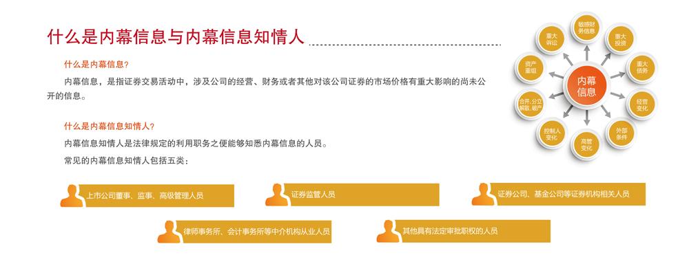 上海证监局内幕交易教育警示展08