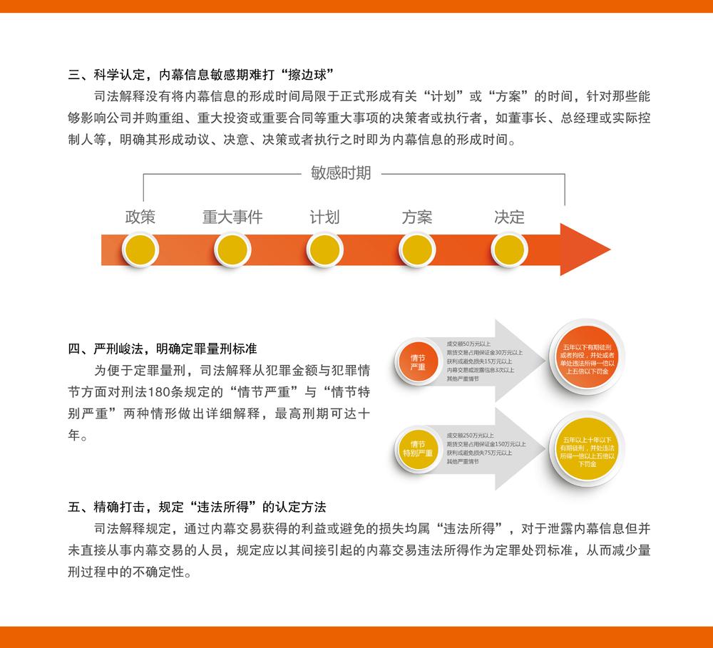 上海证监局内幕交易教育警示展13