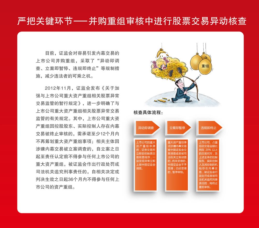 上海证监局内幕交易教育警示展17