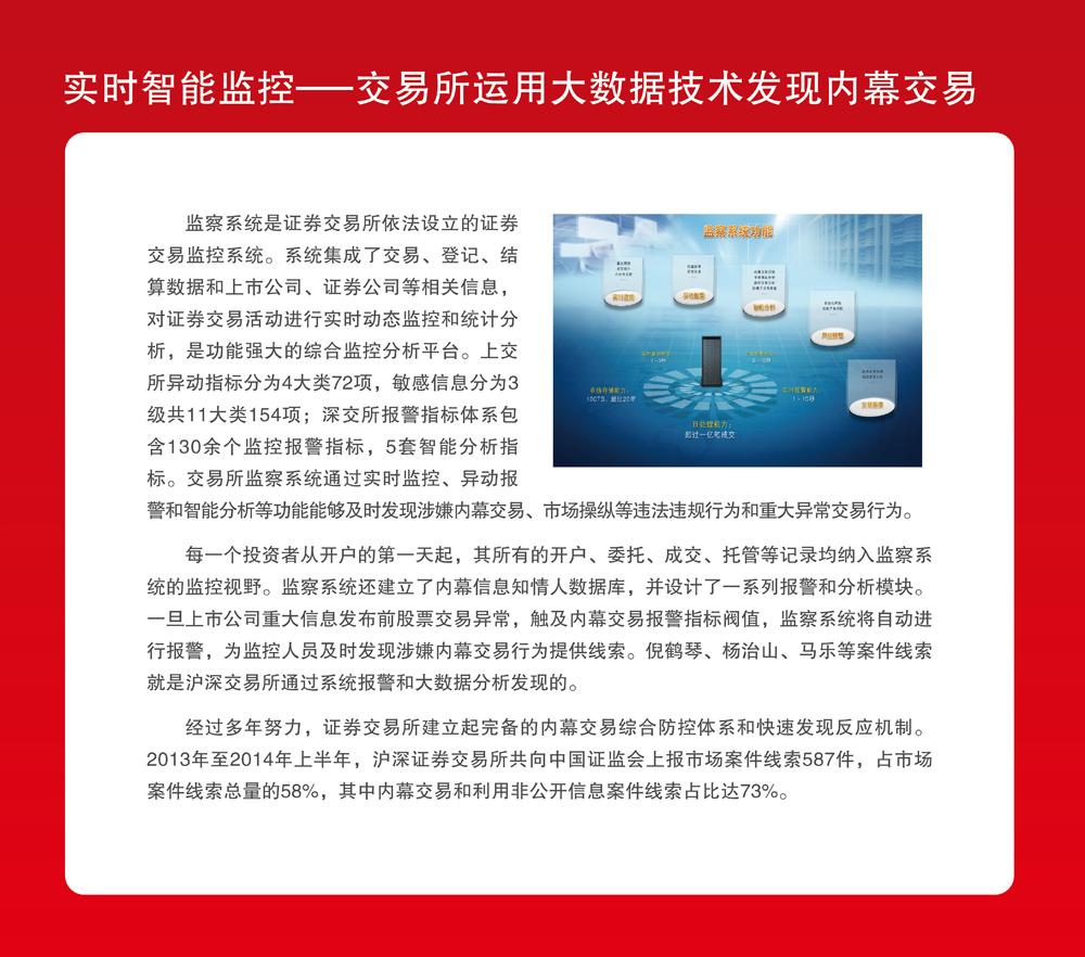 上海证监局内幕交易教育警示展18