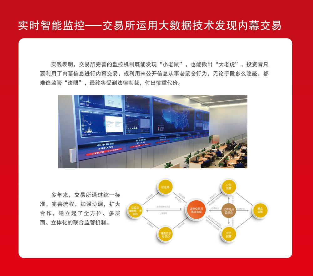 上海证监局内幕交易教育警示展19