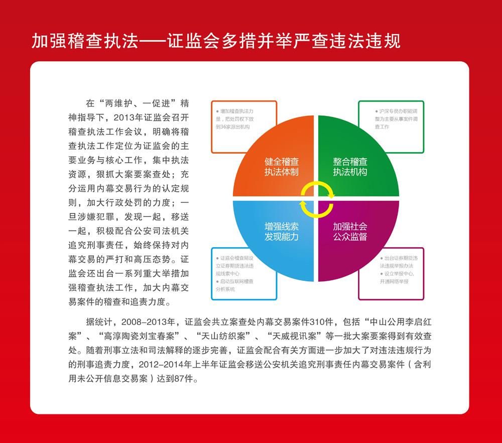 上海证监局内幕交易教育警示展21