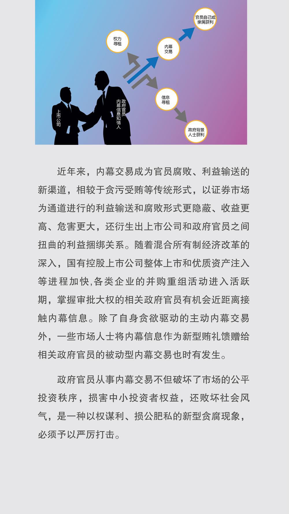 上海证监局内幕交易教育警示展24
