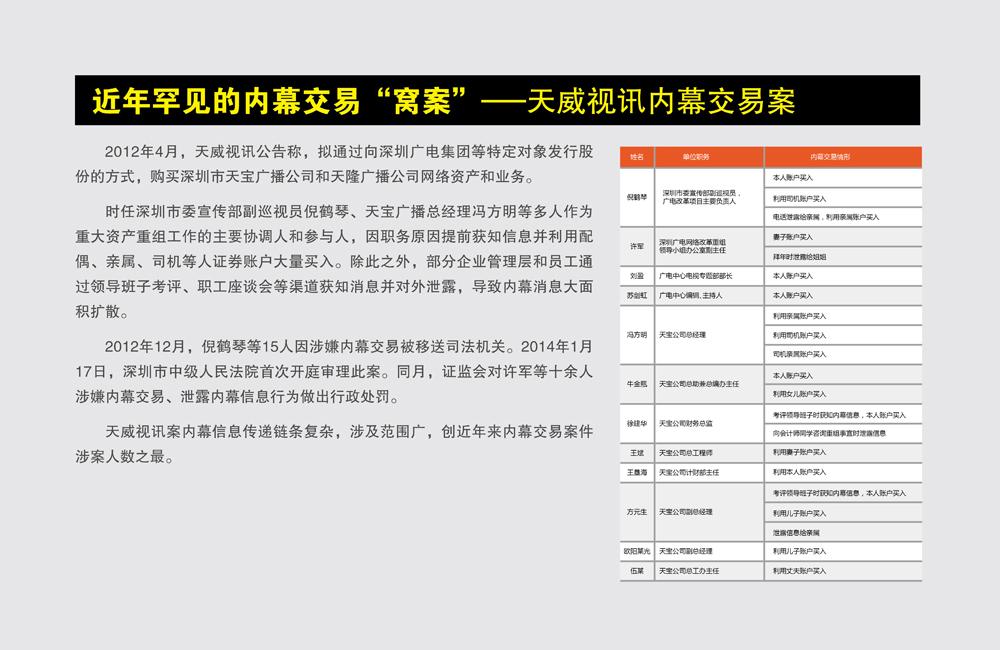 上海证监局内幕交易教育警示展25