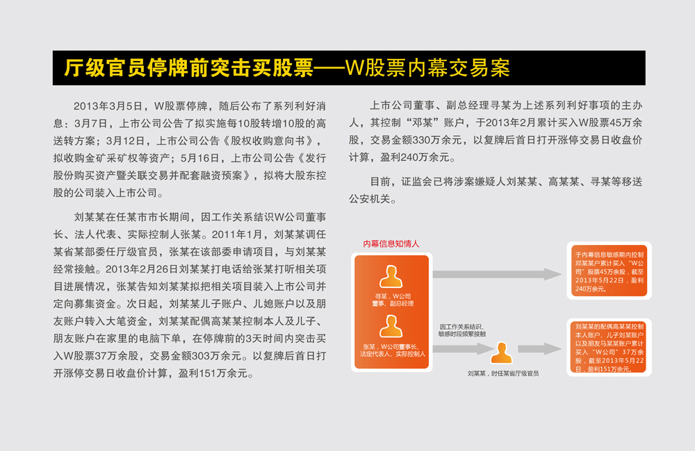 上海证监局内幕交易教育警示展26