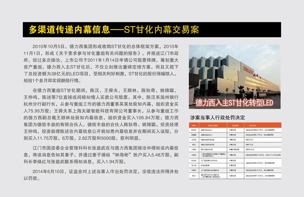 上海证监局内幕交易教育警示展28