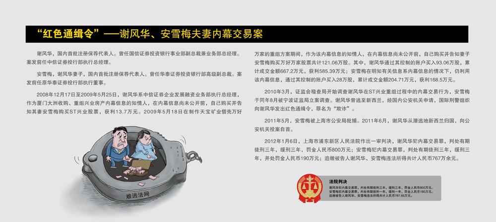 上海证监局内幕交易教育警示展32