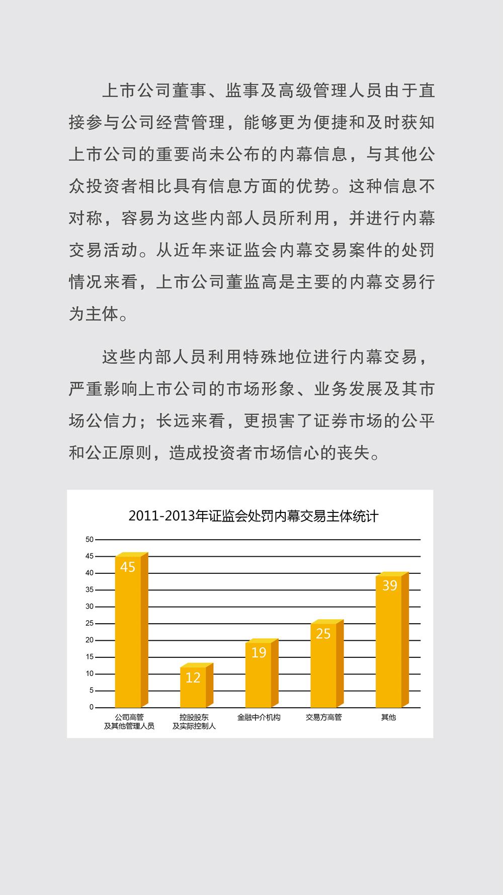 上海证监局内幕交易教育警示展34