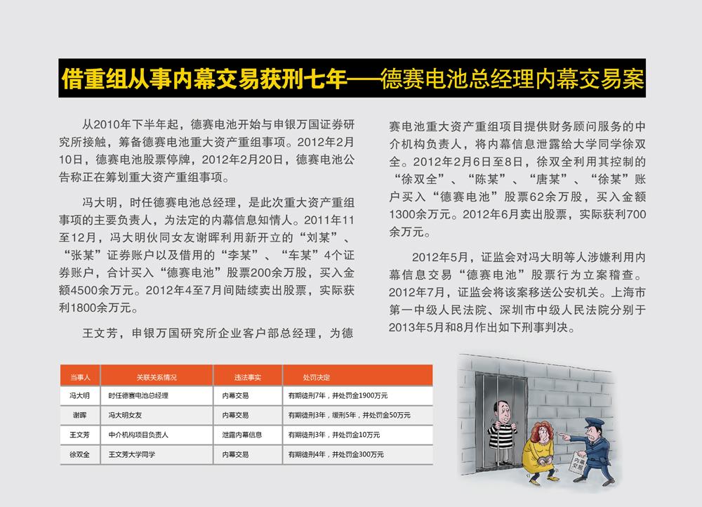 上海证监局内幕交易教育警示展35