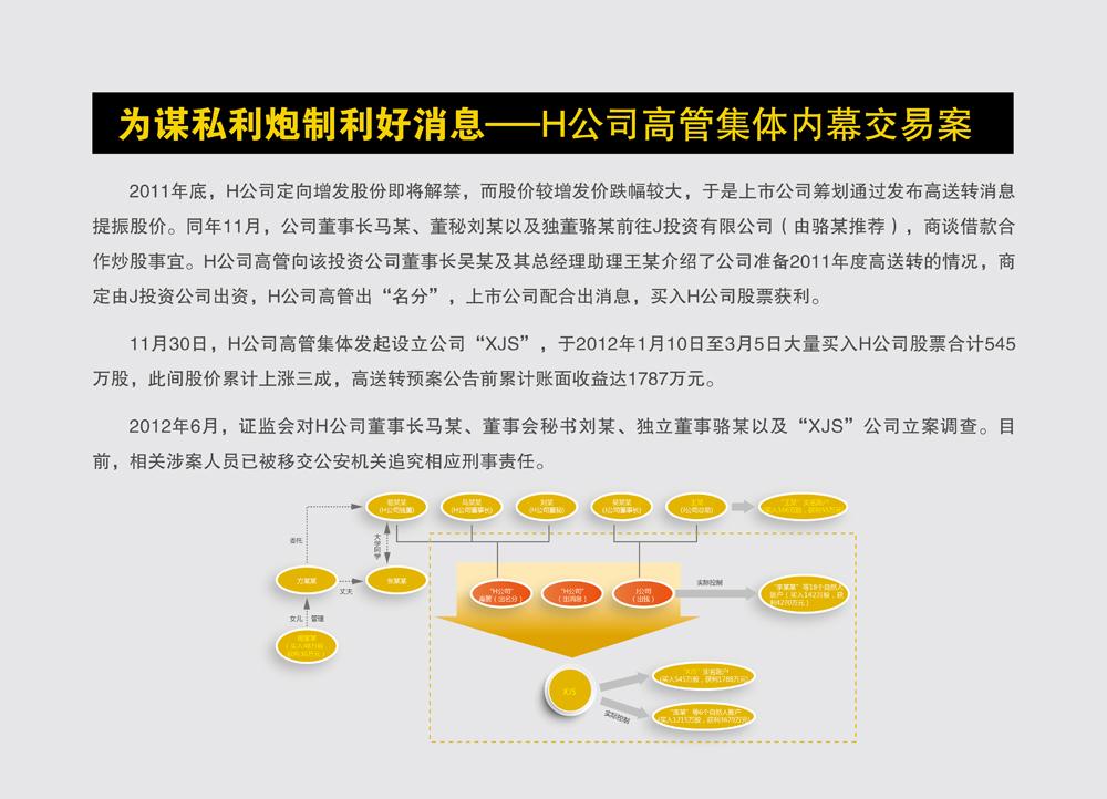 上海证监局内幕交易教育警示展36