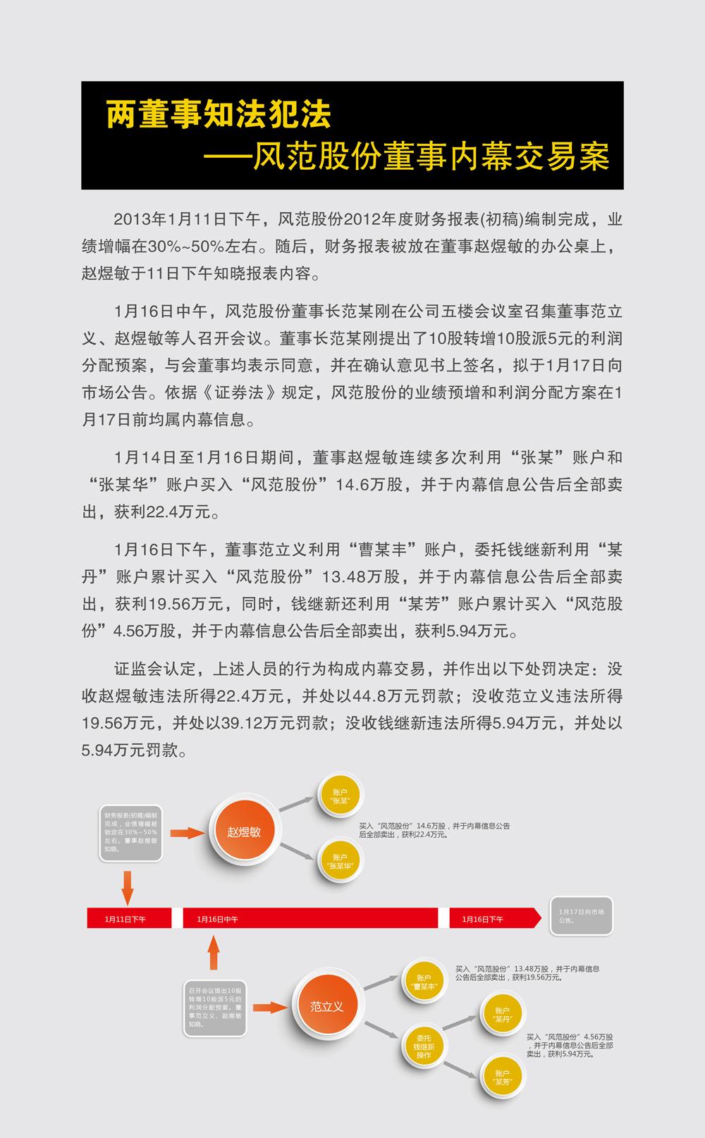 上海证监局内幕交易教育警示展38