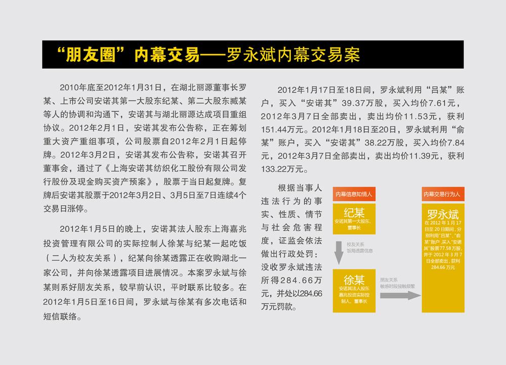 上海证监局内幕交易教育警示展45
