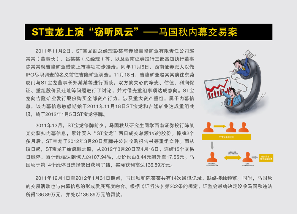 上海证监局内幕交易教育警示展47