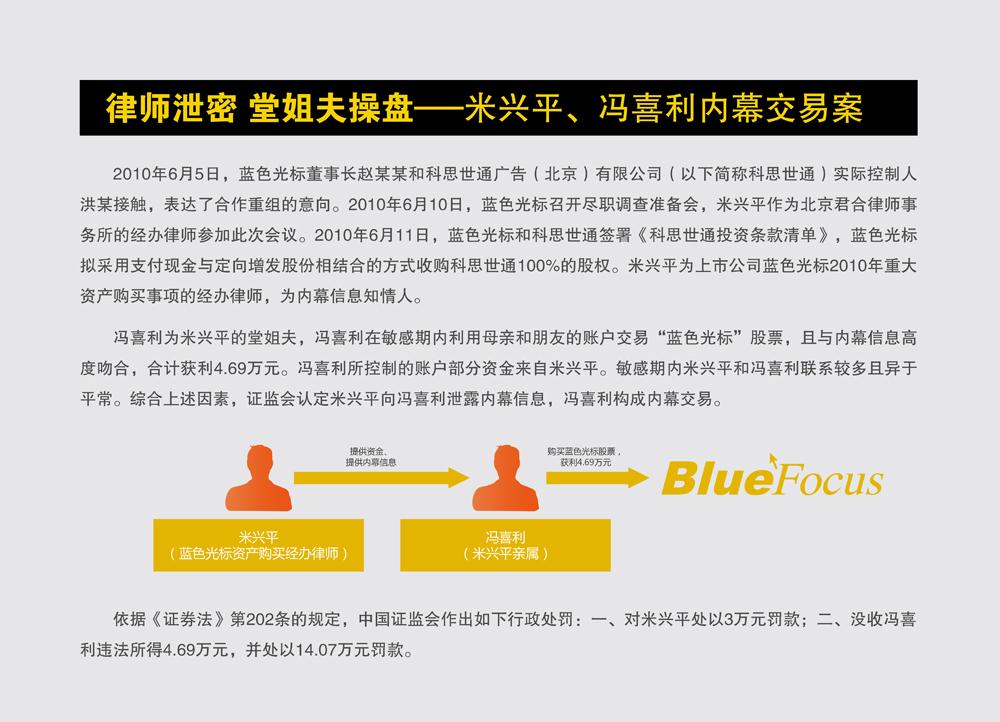 上海证监局内幕交易教育警示展48