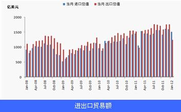 2月份宏观经济_2月宏观经济数据前瞻 经济复苏还是价格幻象