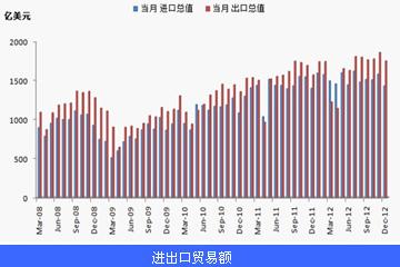 11月宏观经济图片_2016中国宏观经济图_2012年11月宏观经济