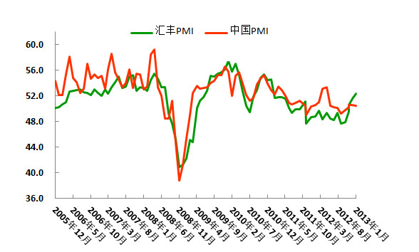 2013年春节前后钢材市场价格走势图片