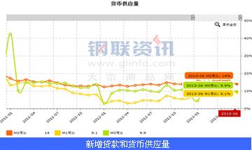 2016中国宏观经济数据_2017年宏观经济预测_2013年宏观数据