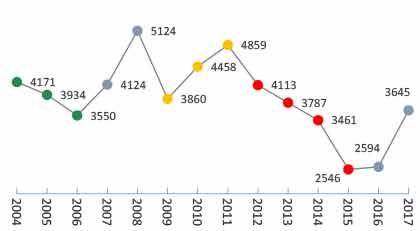 钢材价格—钢铁十年关于价格的昨天今天明天图片